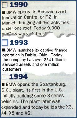 BMW Gap2